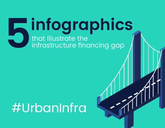 Financing Urban Infrastructure