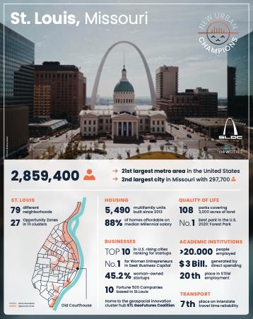 St.Louis - ID Card